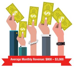 revenue_graphic